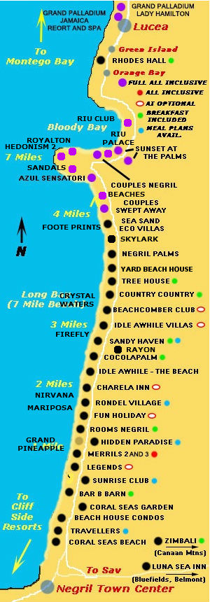negril beach road route taxi map